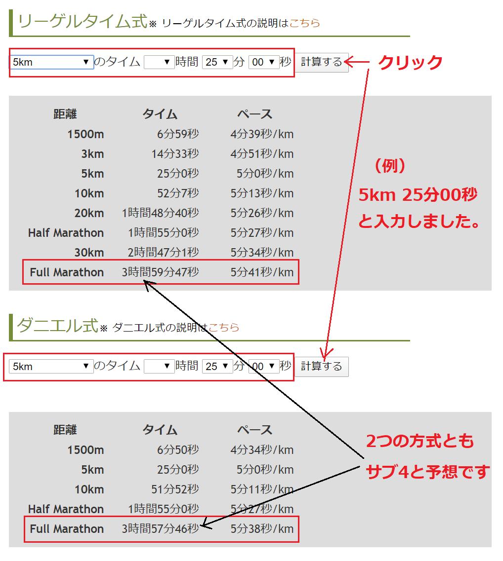 フルマラソンタイム計算ツール リーゲルタイム方式、ダニエル方式
