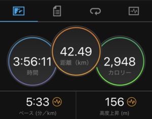 マラソン4時間切りサブ4達成